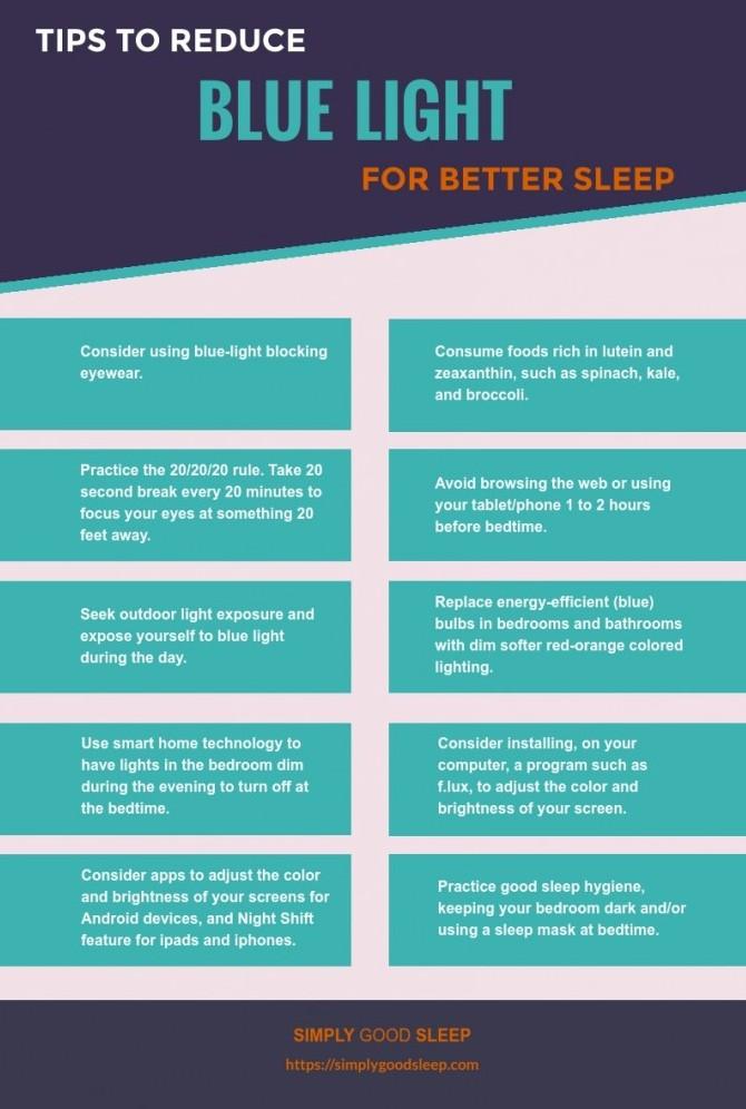 tips to reduce blue light for better sleep infographic