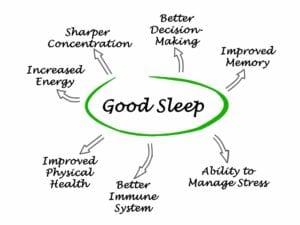 Benefits of good sleep during the COVID-19 coronavirus pandemic
