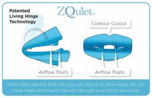 ZQuiet 'Living Hinge Technology' - Simply Good Sleep
