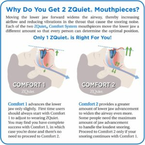 ZQuiet comes as a pack of two individual devices Comfort 1 and Comfort 2 - Simply Good Sleep