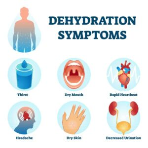 'Dehydration Symptoms' appeared in blog post 'Does Dehydration Affect Sleep' - Simply Good Sleep